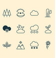 ecology icons set with overcast mountains desert vector image