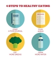 Flat Style Infographics 4 steps to healthy eating vector image vector image
