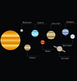 planets of the solar system striped modern vector image vector image