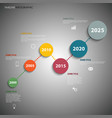time line info graphic with colorful simple vector image vector image