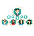 Office hierarchy concept vector image vector image