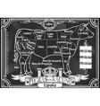 Vintage Blackboard of Spanish Cut of Beef vector image vector image