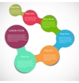 circle flow chart banner vector image