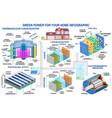 green power generation wind turbine solar panel vector image