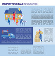 property for sale infographic vector image vector image