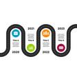 business roadmap infographic presentation vector image