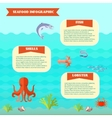 Sea Food Infographics vector image vector image