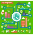 lat eco city infographics template vector image