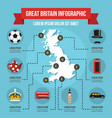 great britain infographic concept flat style vector image vector image