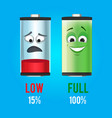 concept batteries characters with vector image