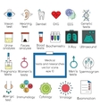 Medical tests and researches icons vector image vector image