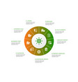 property management infographic 10 steps circle