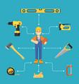 worker builder in uniform and helmet vector image vector image