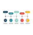 inbound marketing icons banner action audience vector image vector image