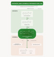 synthetic and catabolic pathways for 2-ag vector image vector image