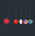 coronavirus concept balancing balls newtons cradle vector image vector image