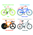 Bicycle types set II vector image