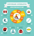 snowboard infographic concept flat style vector image vector image