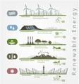 renewable energy in infographics vector image vector image