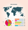 world map infographic pie chart graph vector image vector image