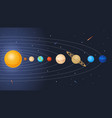 solar system model planets orbit and sun vector image vector image