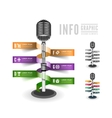 Standing microphone vector image vector image