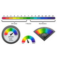 ph meter checking acidity level vector image