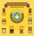 furniture infographic concept flat style vector image