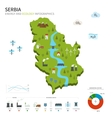 Energy industry and ecology of Serbia vector image