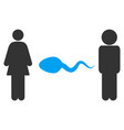 people exchange sperm icon vector image vector image