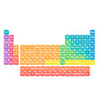 colorful periodic table elements simple table vector image vector image