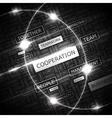 COOPERATION vector image