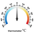 circular thermometer with digital and analog vector image