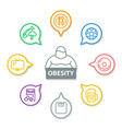 obesity icons set icons vector image vector image