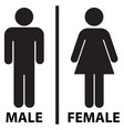 male and female restrooms bathroom icon vector image vector image