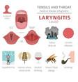 tonsils and throat diseases laryngitis symptoms vector image vector image