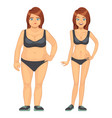 unhappy fat and happy slim woman before and after vector image