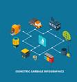 garbage refuse isometric flowchart vector image vector image
