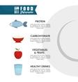 Infographics food design vector image