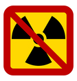 No nuclear weapons sign vector image