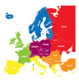 Six geographical regions of europe - southern