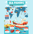 fishing sport and fishery infographic vector image vector image