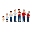 generations man people at different vector image