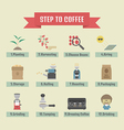 94coffee step vector image vector image