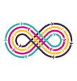 Colorful infinity sign with airplanes vector image vector image