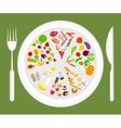 Food pyramid plate vector image