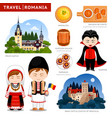 travel to romania romanians in national clothes vector image