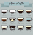 perfect different types coffee vector image