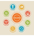 CHALLENGE Concept with icons vector image vector image