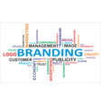 word cloud branding vector image vector image